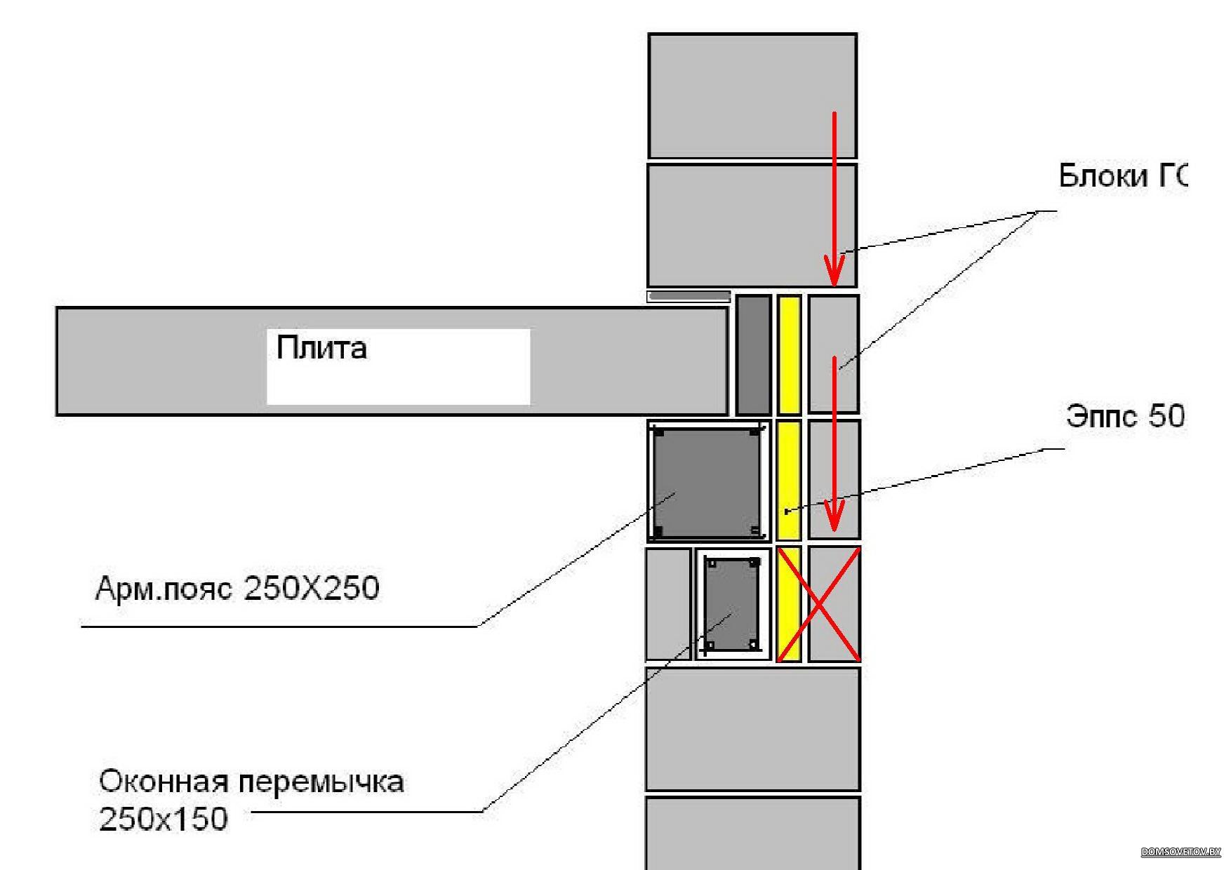 схема розкладки плит