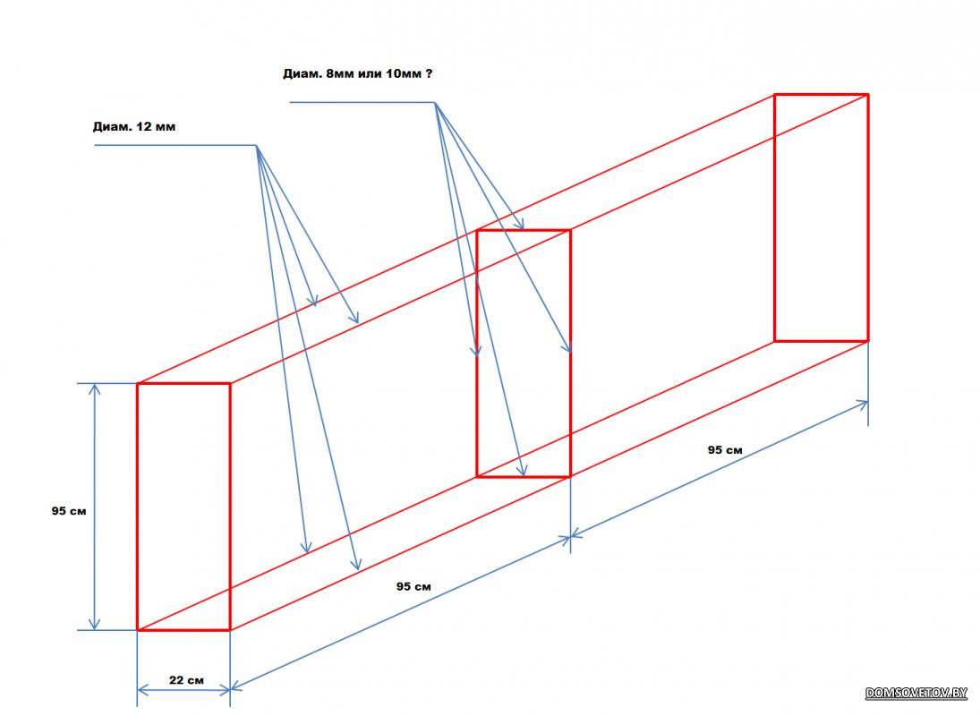 схема раскладки арматуры в фундаментной плите