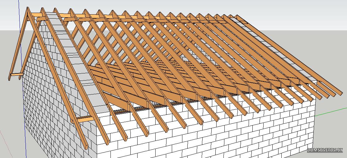 Двухскатная крыша своими руками без мауэрлата к