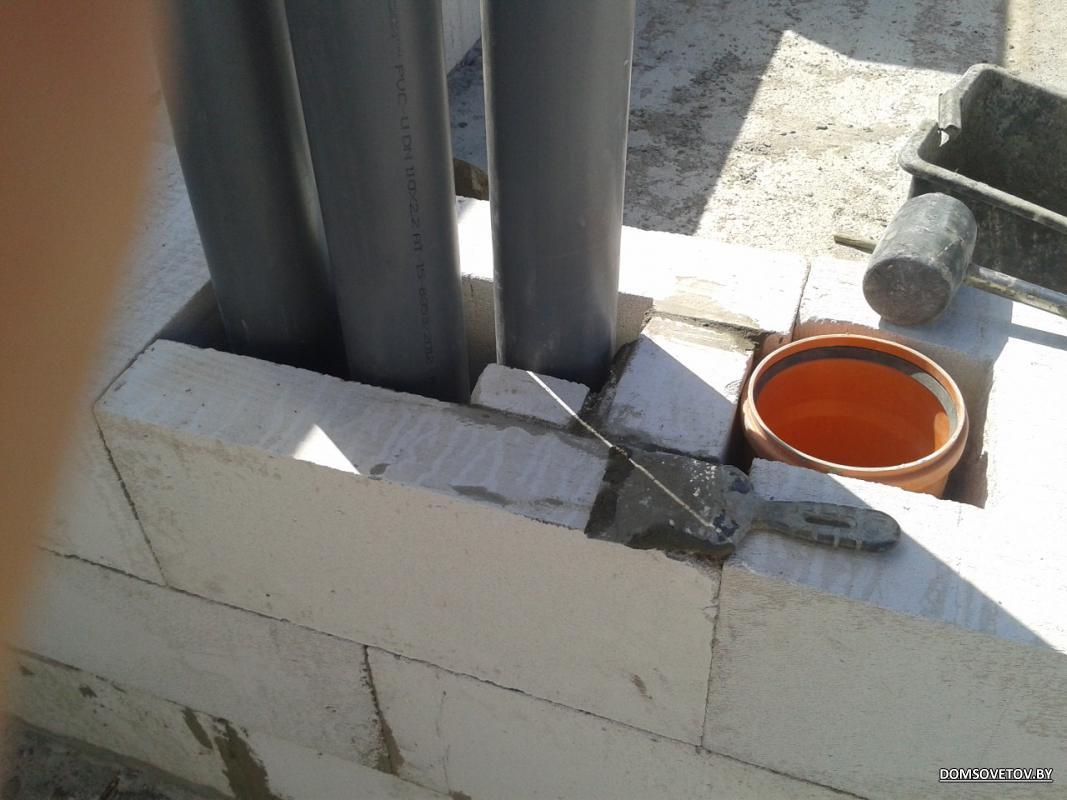 схема монтажа окон пвх в газосиликатных стенах